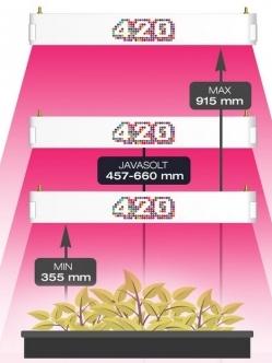 420 LED Grow Circle Series 6 LED Lámpa 210W